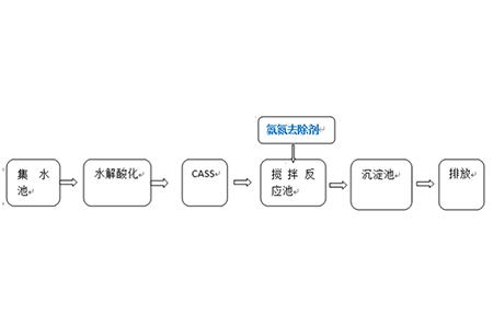 贵州某白酒厂案例小结