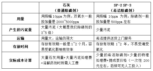 11-5-1