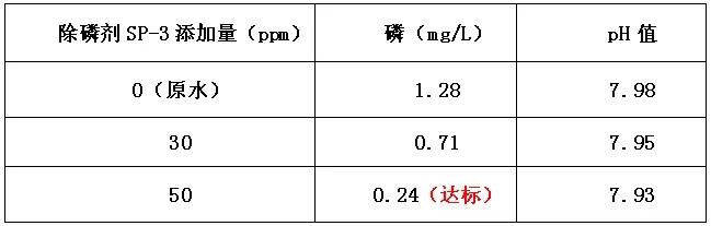除磷剂投加实验.webp