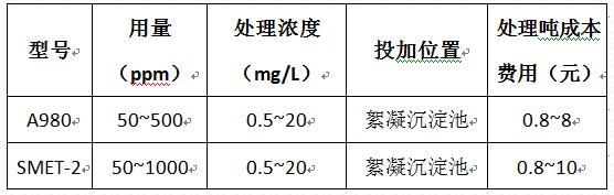 重金属捕捉剂价格