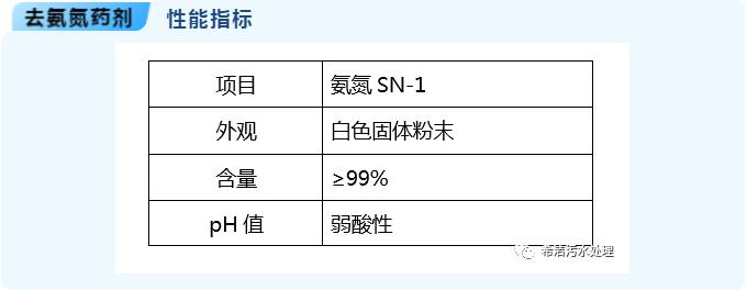 氨氮药剂性能指标